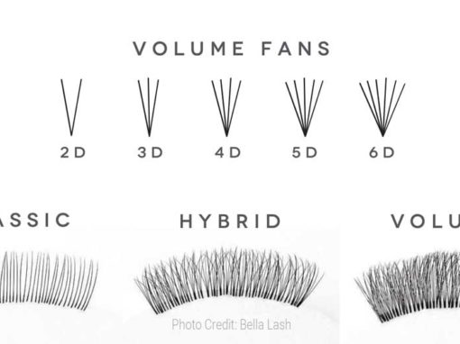 "What do you mean ""Volume"" lashes?"